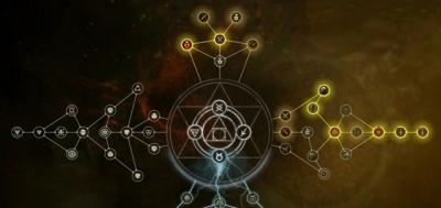 Witcher  Powerful Alchemy Combat Build